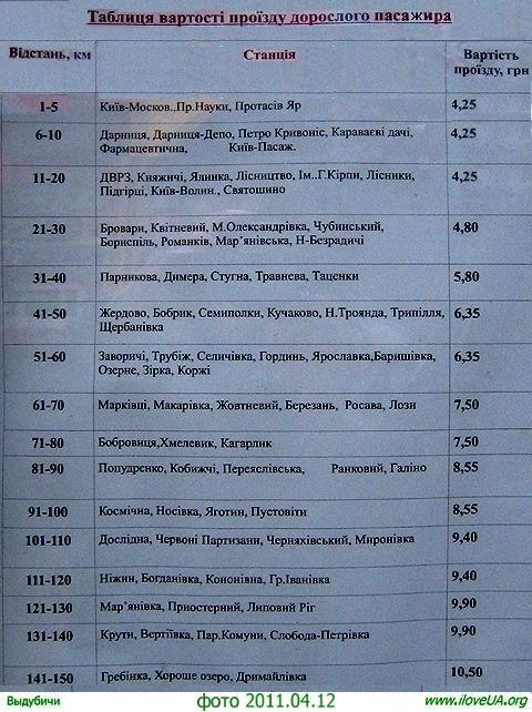Расписание электрички