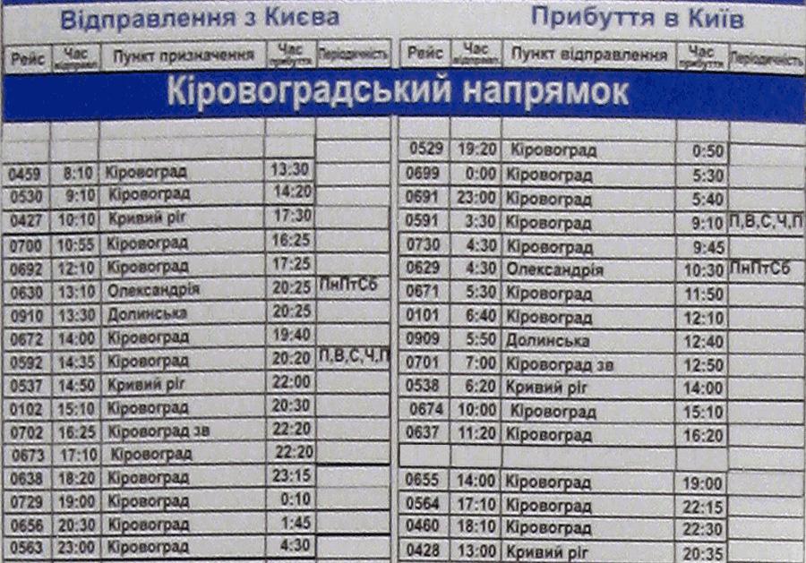 расписание поездов кременчуг знаменка узнать кто